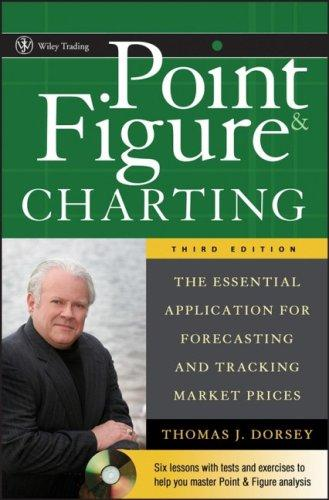 Point & Figure Charting
